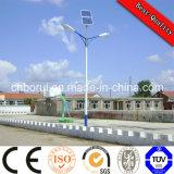 Solar Tipo de luz y de protección IP44 Nivel solar arrojan luz