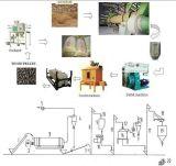 Pallina della segatura di prezzi di fabbrica 1-5t/H che fa riga