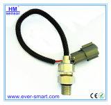 De hydraulische Sensor van de Hoge druk (HM5402)