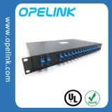 PLC van de Telecommunicatie van Gpon 1X16 de Doos van het Rek van de Splitser voor Pon/FTTH/CATV