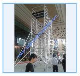 安全な装飾のためのセリウムによって修飾されるアルミニウム足場