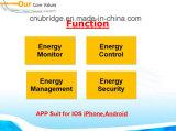 Mètre sans fil d'énergie de surveillance de l'alimentation de gestion de l'énergie