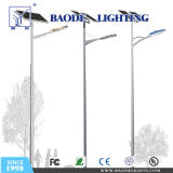 8m Arm Galvanized Round und Conical Street Lighting Pole (BDP-17)