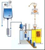 Ampolla plástica de Bfs máquina que sopla, del relleno y del aislamiento