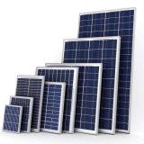 comitato solare del mono poli PV modulo di 100W per il sistema di energia solare