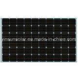 Модуль прямой связи с розничной торговлей 260W фабрики фотовольтайческий для солнечной силы