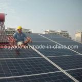 태양 전지판 시스템