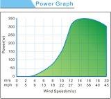 gerador pequeno vertical das energias eólicas 300W para o sistema da fonte de alimentação