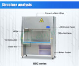 Шкаф безопасности медицинского 100% вытыхания типа II биологический (BSC-1300IIB2)