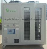 refrigeratore di acqua industriale raffreddato aria 5HP