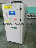 refrigeratore raffreddato aria 18kw per l'acceleratore lineare medico di MRI Hospitalin