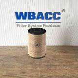 filtro dell'olio automatico dell'automobile di 1r-0726 7n-7500 4p-2839 1r0726 7n7500 4p2839 per il gatto