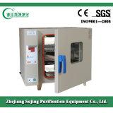 Rectángulo seco que sopla electrotérmico del indicador digital de la mejora (GZX-9146MBE)