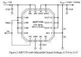 Integrierte Schaltung ADP1755acpz des niedriger Austritts-linearen Reglers IS