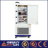 Temperatura da tela do PLC e câmara do teste da umidade/equipamento/máquina
