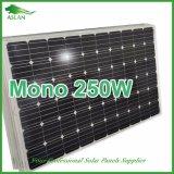 250W TUV ISOのモノラル太陽エネルギーのパネル