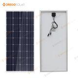 150W - 태양 수도 펌프를 위한 170W 단청 태양 전지판의 공장 최고 가격
