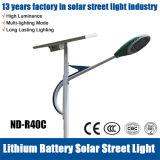 Luz de calle solar de trabajo de Settable 120lm/W 20-140W LED del modo
