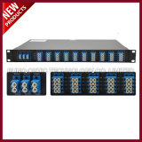 18 Channel Spacing Single Fiber DWDM OADM Avec 2-slot 1U Rack Mount System