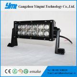 9V-60V屋外の使用のための側面ブラケット36W LED作業ライト