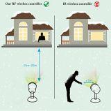 屋外の防水レーザーのクリスマスの照明夜星レーザープロジェクター結婚式の庭の段階のディスコのシャワー