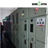 Tensione media VFD dell'invertitore di Kingeta 10000V per la pompa centrifuga