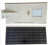 Tous dans un 20/30/40 réverbère solaire Integrated de W DEL DEL avec Qualtiy élevé (JINSHANG SOLAIRES)