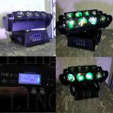 Indicatore luminoso capo mobile del ragno della fase del LED con la testa 8