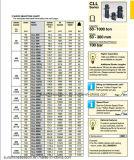 Cll-Séries originais de Enerpac, cilindros da contraporca com alta qualidade