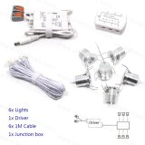 4W Mini-LED Schrank-Licht für Schaukasten-Bildschirmanzeige-Beleuchtung