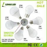 Ampoule en plastique d'éclairage LED de RoHS A60 E27 B22 3W-15W 85-260V de la CE