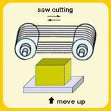 Le fil automatique de précision de cristal de saphir a vu la vitesse de machine de découpage