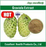 Product Tegen kanker van het Uittreksel van Graviola het Grote