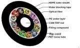 Câble optique non métallique de fibre