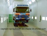 Промышленное автоматическое оборудование для нанесения покрытия, будочка брызга шины