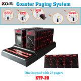 K-Tp20ゲストのページングシステム