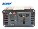 Suoer Nieuwe gelijkstroom 72V aan AC 220V 1000W de Omschakelaar van de Macht van de Auto (sub-1000H)