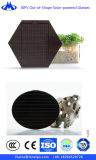 Vidro solar Photovoltaic para o edifício