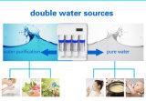 逆浸透の浄水機械(二重水源) J