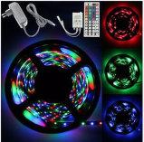 セリウムおよびRhos 60SMD5050 RGB LEDのストリップ