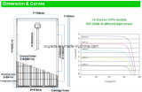 Панель солнечных батарей 250W цены по прейскуранту завода-изготовителя высокой эффективности поли для домашней электрической системы