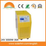 (X9-T30224-30) 24V3000W50A 관제사건축하 에서 저주파 순수한 사인 파동 태양 변환장치