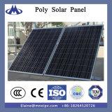 Poly panneau cristallin de pile solaire de silicium