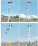 二重アームを搭載する太陽LEDの街灯