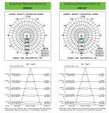 20W Dimmable PFEILER LED Downlight mit CER und RoHS Bescheinigung