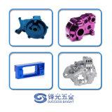 Автомобильные родственные части оборудования