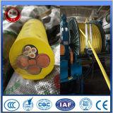 ゴムによってケーブルの中国のおおわれる採鉱製造者
