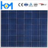 Vetro modellato di risparmio di energia della lamiera rivestita del comitato solare dell'arco
