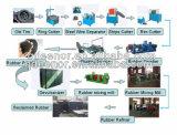 Reciclaje de Neumáticos / Reciclaje de Neumáticos Reciclaje de Plantas / Reciclaje de Neumáticos