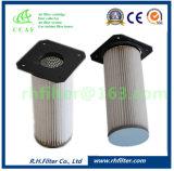 De Filter van de Patroon van de Polyester van Ccaf